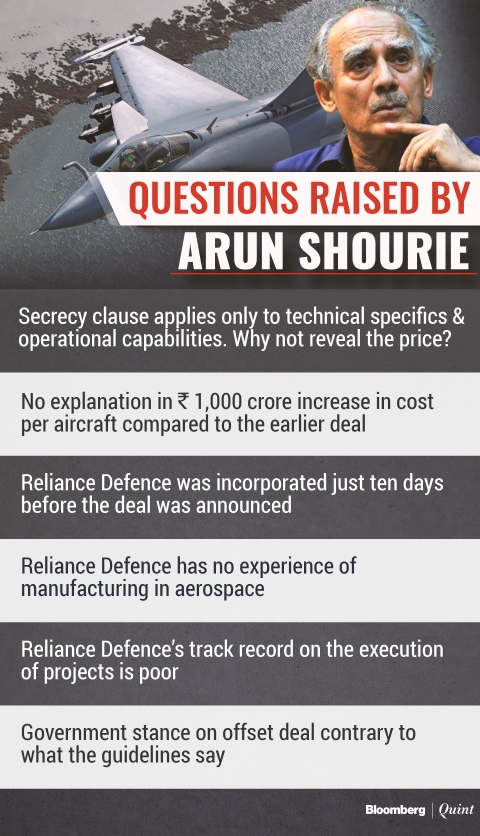 Process Violation Is At Heart Of Rafale Controversy, Says Arun Shourie