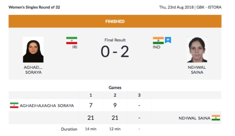 Day 5, Asian Games: Bopanna & Raina Crash Out in Mixed Doubles QF