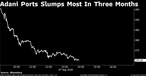 Nifty's Two-Point Gain Keeps Record Closing Streak Alive