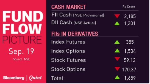 Stocks To Watch: Yes Bank, Jet Airways, Graphite India, ITC