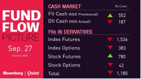 Stocks To Watch: Lupin, JSW Steel, ONGC AGM, Ircon Debut, Yes Bank