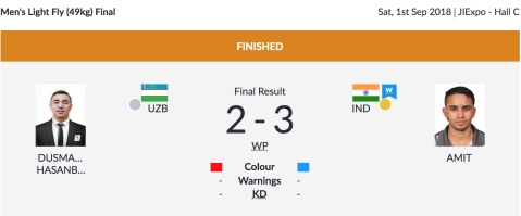 Day 14, Asian Games: India Bt Pakistan to Win Men's Hockey Bronze
