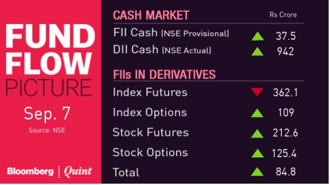 Stocks To Watch: Axis Bank, Tata Motors, Coal India, Thyrocare, RITES