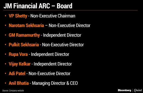 Independent Director Quits JM Financial ARC On Governance Differences