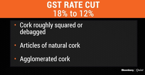 GST Council: Full List Of Rate Cuts