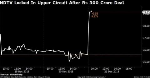 Stocks Radar: NDTV, Coal India, Bharti Infratel