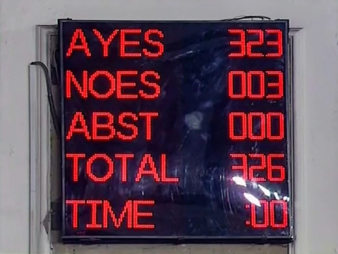 A screen displays the results of voting on the bill to provide 10 per cent reservation, in the Lok Sabha in New Delhi, on Jan 8 2019. (Photograph: LSTV/PTI)