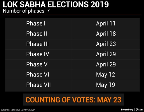 Lok Sabha Election 2019 Schedule: 7-Phase Polls To Begin On April 11, Counting On May 23
