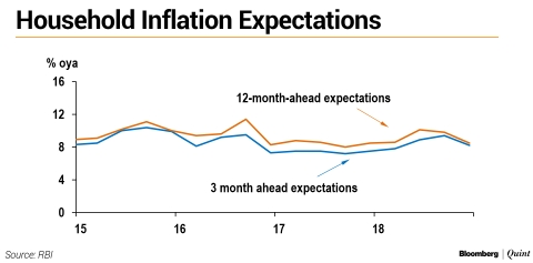 Monetary Policy: What To Expect When You're (Not) Expecting...