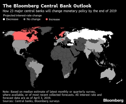 Central Bankers Are Hitting the Pause Button
