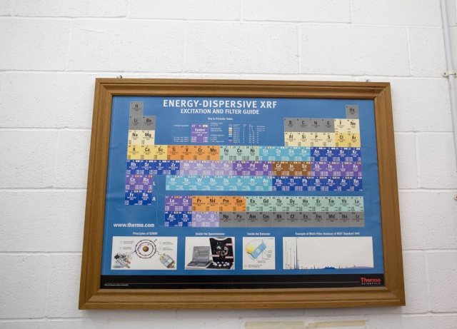 Periodic Table: Why The Periodic Table Of Elements Is More
