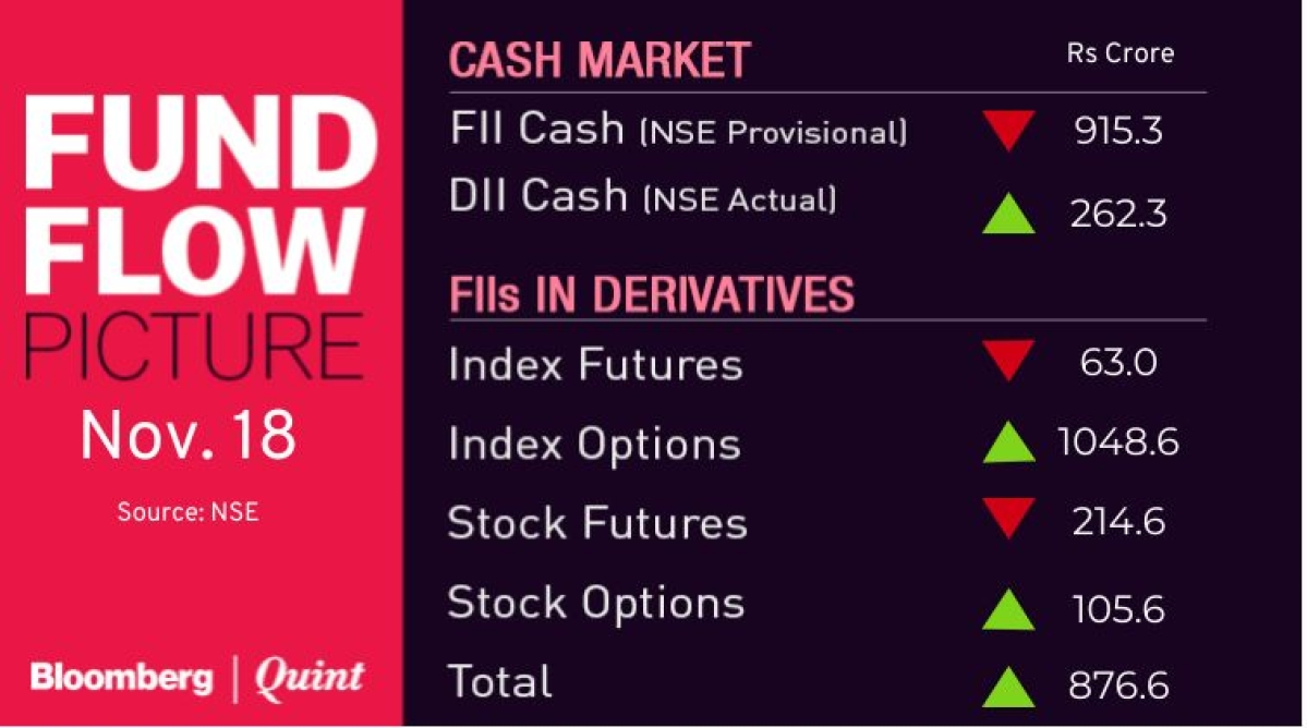 Stocks To Watch: Bharti Airtel, Central Bank of India, Infosys, RIL, Shree Cement, Siemens, Vodafone Idea, Yes Bank