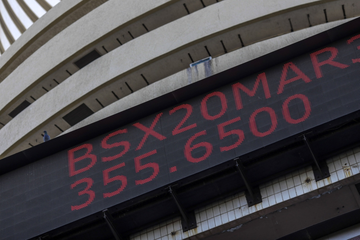 Volatility To Rule Markets; Virus Spread, Fed Rate Decision To Drive Equities: Analysts