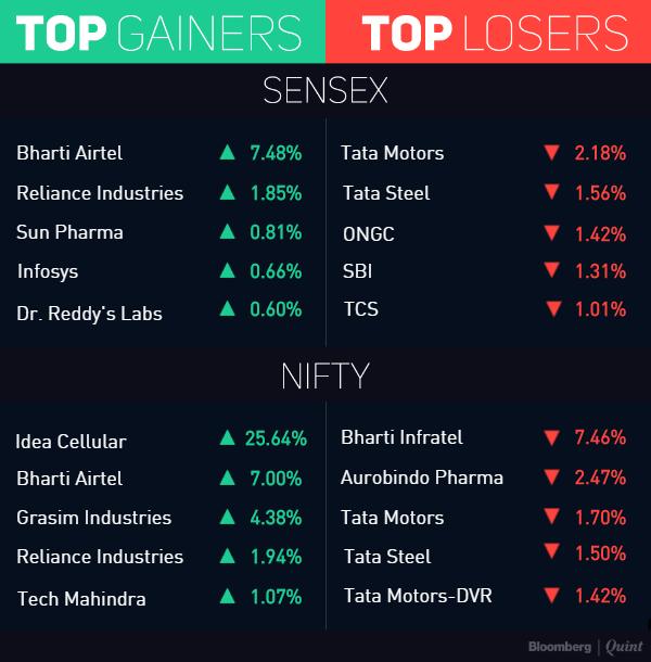 Phillip capital forex trading