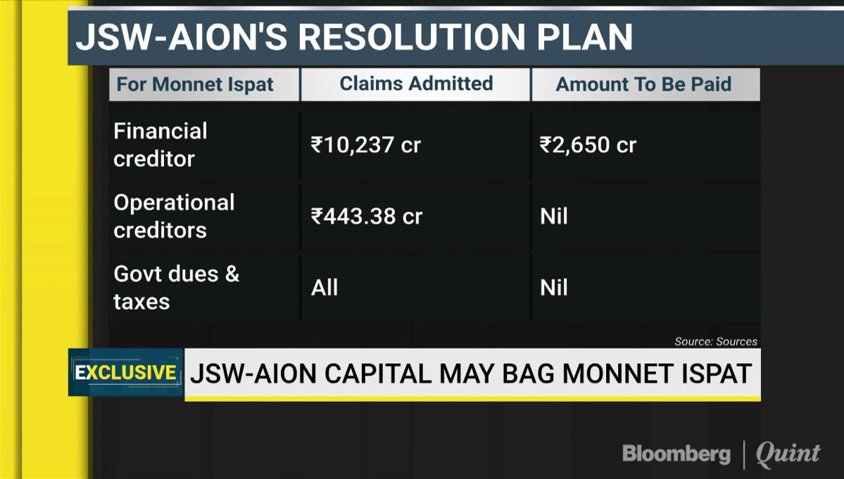 JSW-Aion Capital May Bag Monnet Ispat