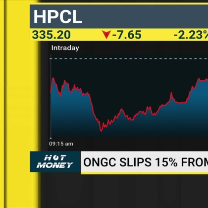 Analysts' View On Buzzing Stocks Like Jubilant Food, ONGC, HCC & More On Hot Money With Darshan Mehta
