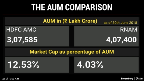 Hdfc amc ipo share price