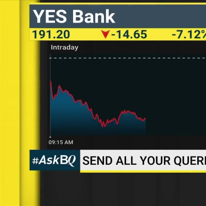 Weakness To Persist For YES Bank, Indiabulls Housing Finance & DHFL? #AskBQ