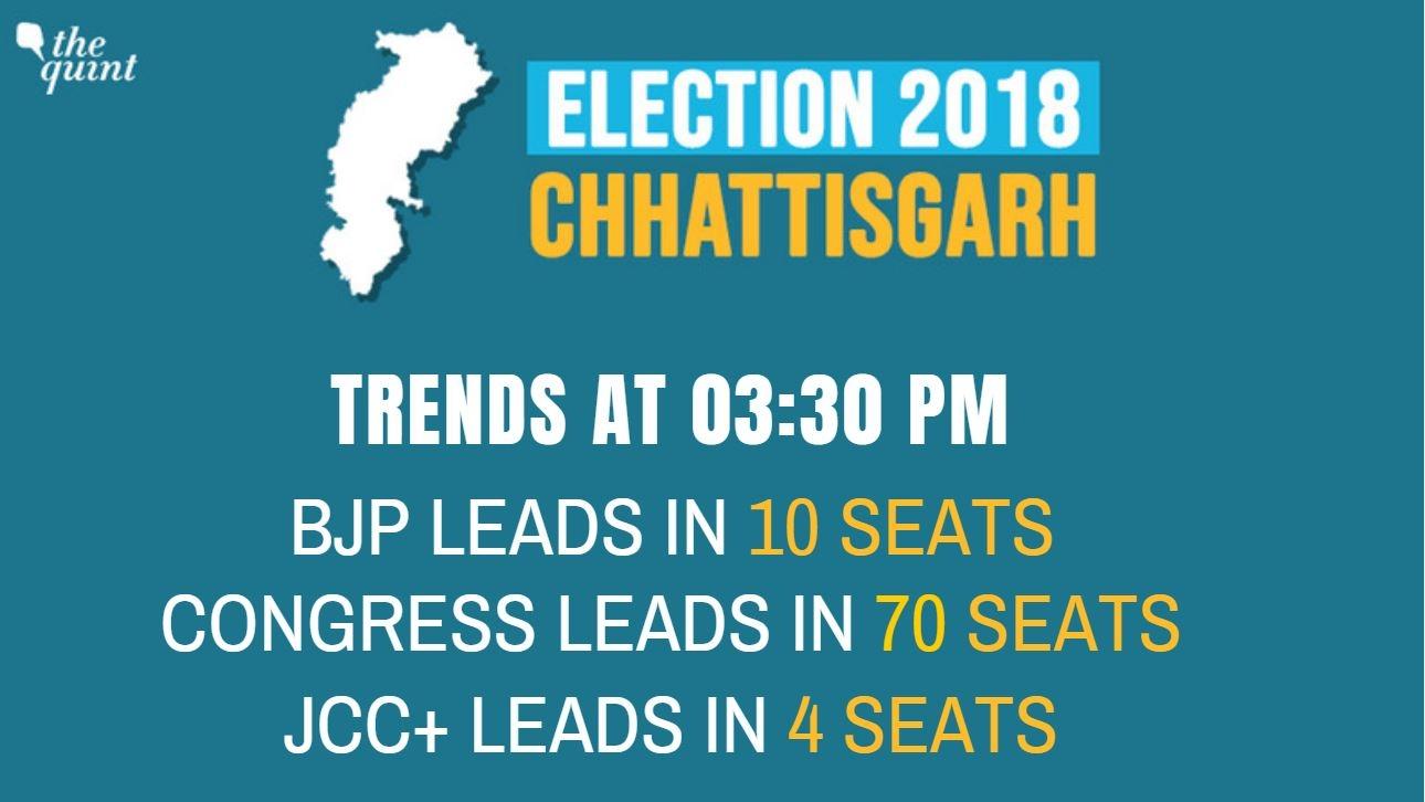 18a3a273d4eb https   www.bloombergquint.com chhattisgarh-assembly-election ...