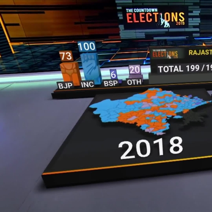 Impact Of Five State Elections On 2019 Polls