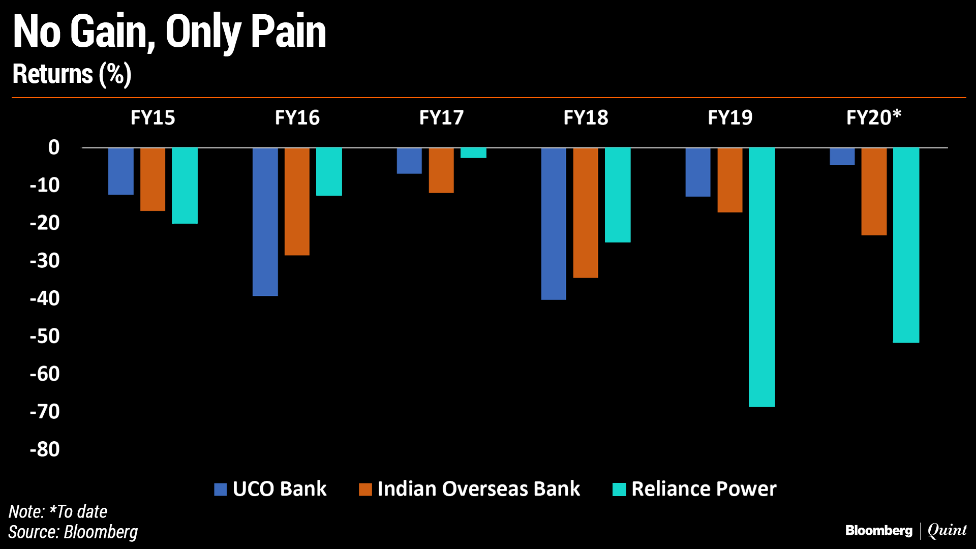 https://www.bloombergquint.com/economy-finance/india-may-raise ...