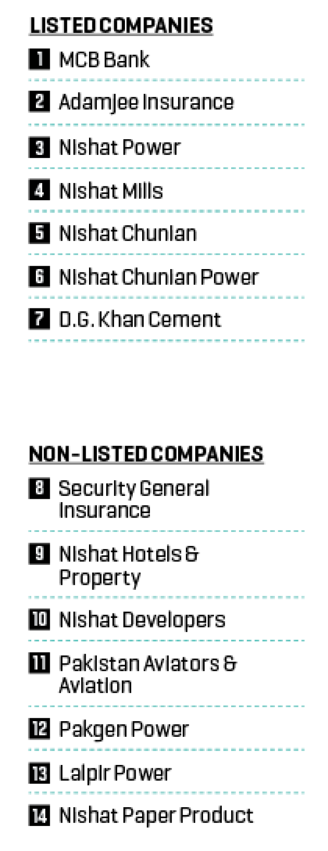 The man behind Pakistan's biggest conglomerate