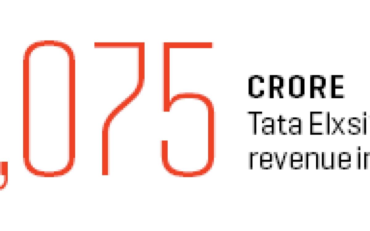The turnaround at Tata Elxsi