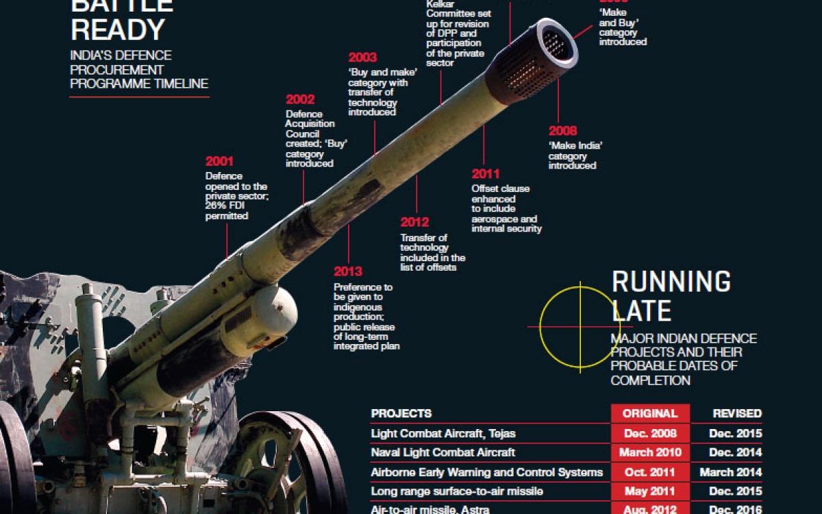 Inside India's new defence establishment