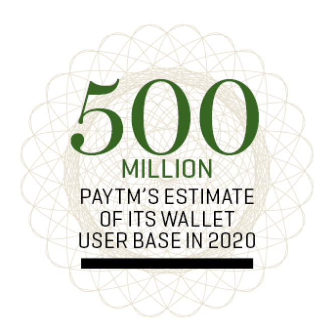 Move of the year: Digital wallets