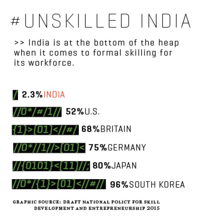 Inside India's coder boom