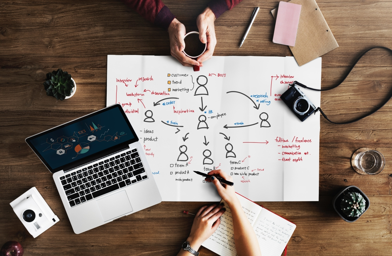 AI and the future of strategic management