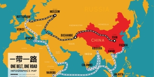 Masood Azhar and the New Silk Road