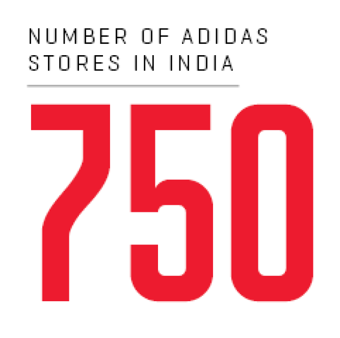 Why Adidas is cool again