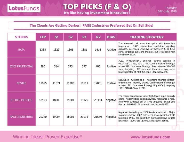 Top 5 Picks 18th July, 2019