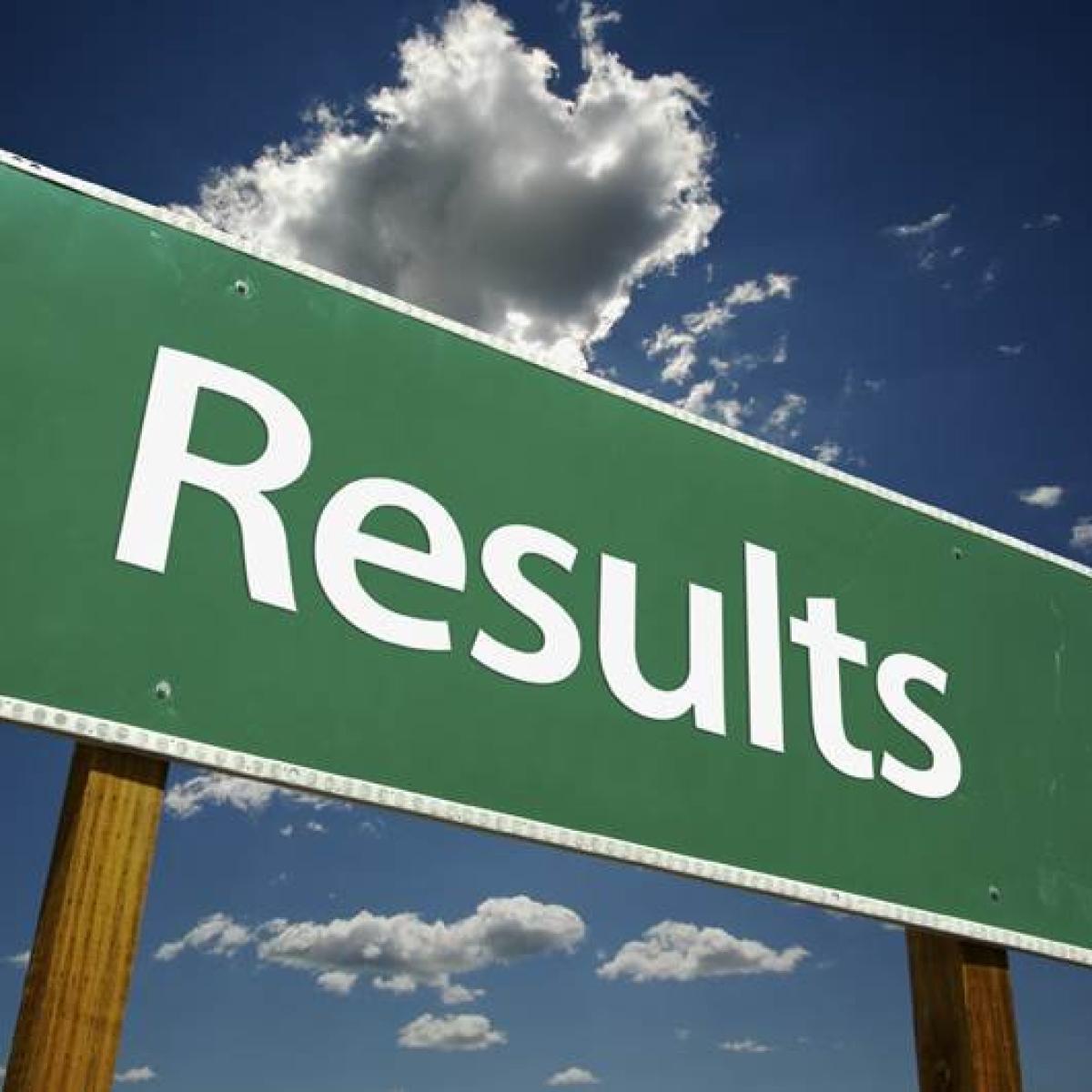 TNTEU B.Sc, B.Ed results 2019 declared; check at tnteu.ac.in