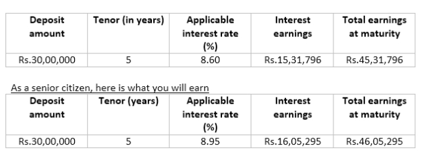Understanding TDS on FD for smooth ITR filing