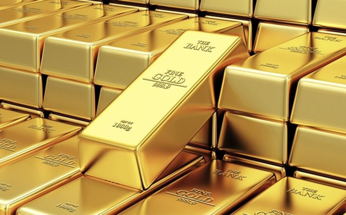 Gold prices looking for a breakout?