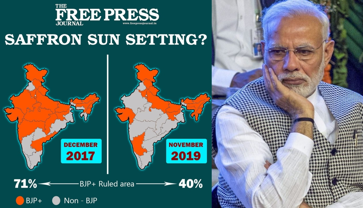 2017 vs 2019: Saffron states flip as BJP fails to repeat Lok Sabha showing