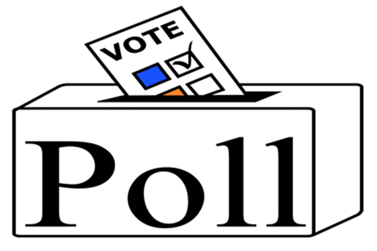 Bhopal: Congress urges use of ballot paper in civic body polls