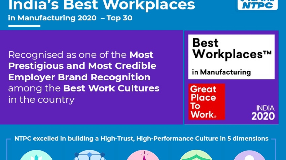 NTPC features among India's Best Workplaces in Manufacturing 2020- Top 30