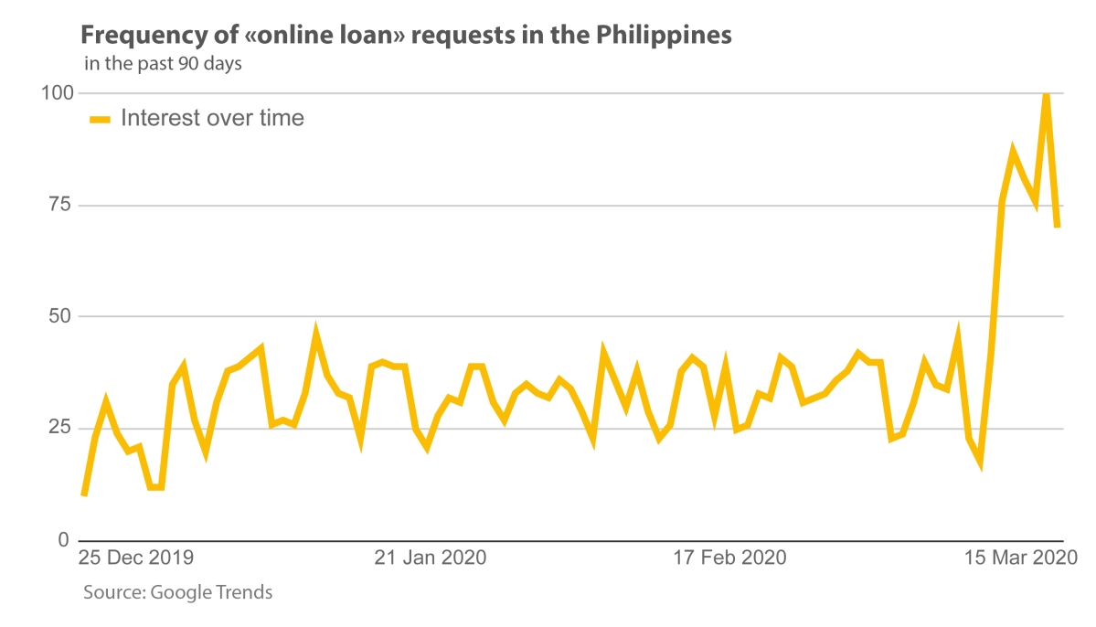 Amid, 21-day coronavirus lockdown, experts see the demand for online financial services