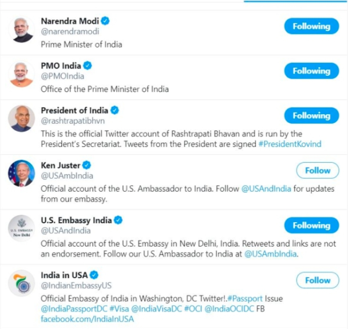 India-US katti? White House unfollows 6 official handles fortnight after India supplies HCQ to US