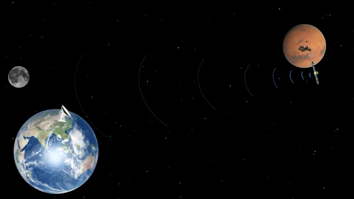 An illustration of data transmission between Earth and Mars
