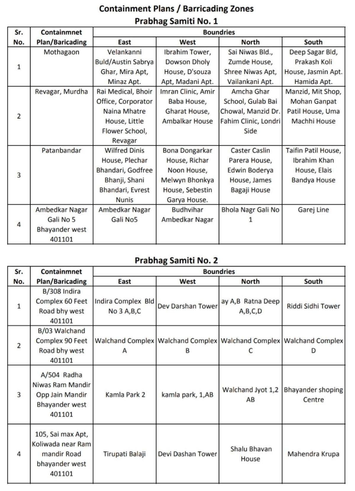 Coronavirus in Mumbai, Thane, Navi Mumbai, Mira-Bhayander: Full list of containment zones