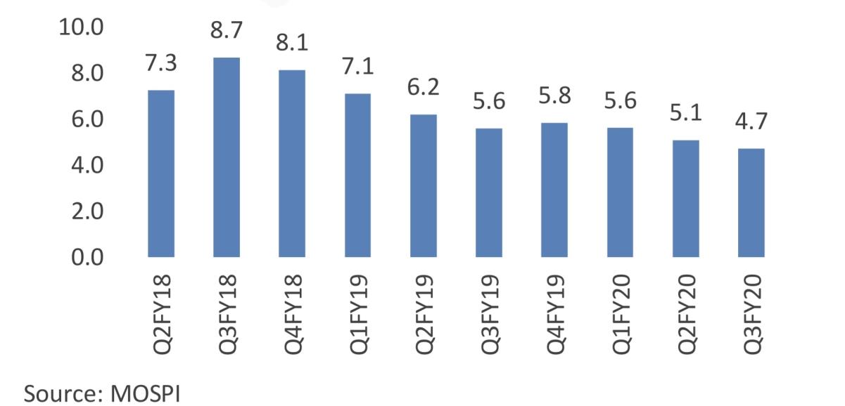 Quarterly GDP growth (yoy%)