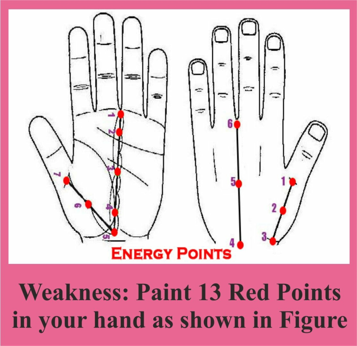 The 13 energy points in our hand