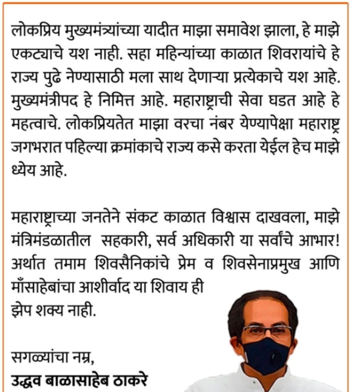Maharashtra CM Uddhav Thackeray ranked among top five most popular CMs in India