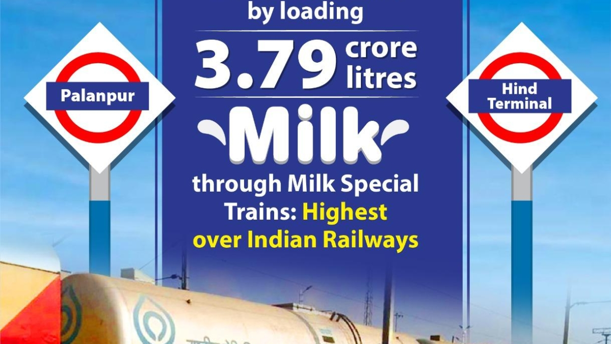 WR loads more than 3.79 cr litres milk during the lockdown, being highest over Indian Railways