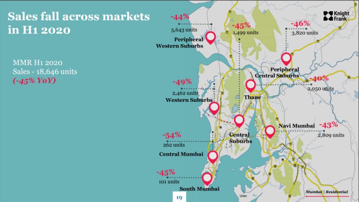 Amid coronavirus pandemic, home sales in Mumbai declined by 45 percent: Knight Frank India report