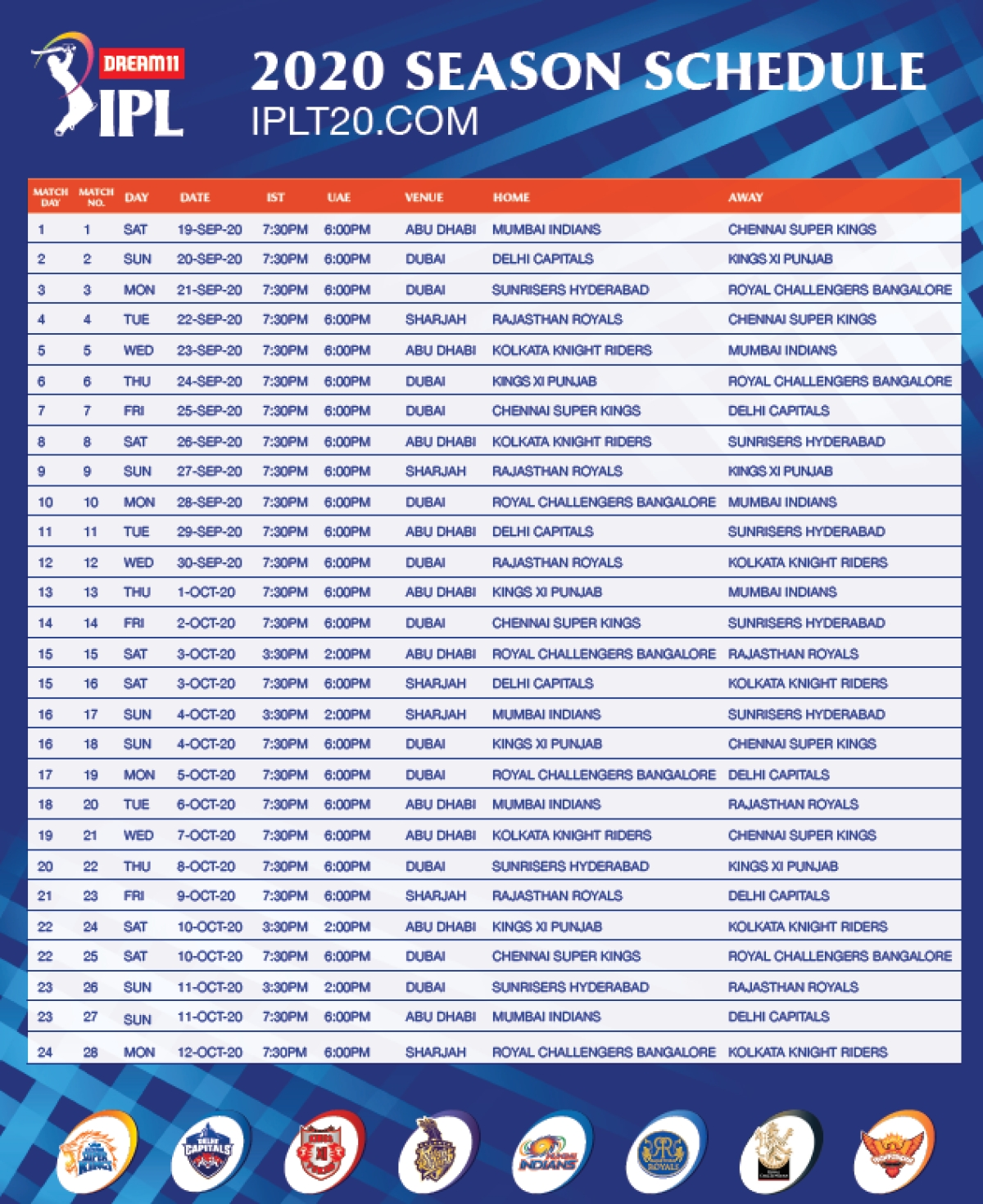 IPL 2020: MI to take on CSK; check out full schedule here